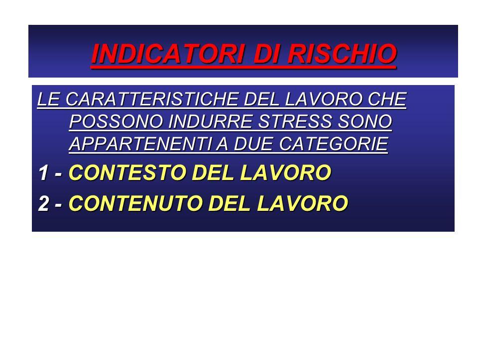 INDICATORI DI RISCHIO 1 - CONTESTO DEL LAVORO 2 - CONTENUTO DEL LAVORO