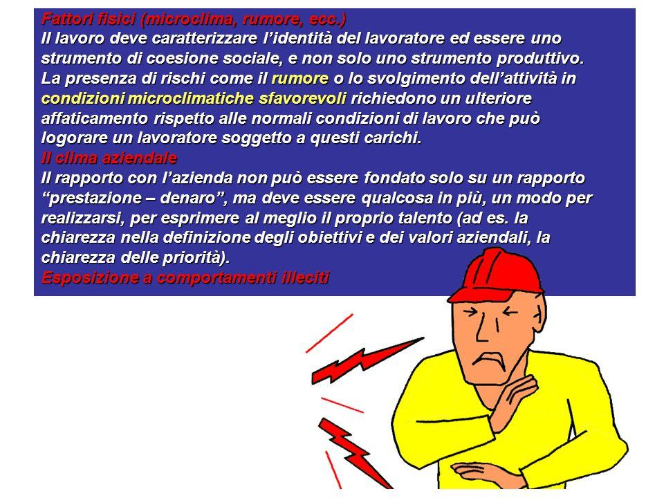 Fattori fisici (microclima, rumore, ecc.)