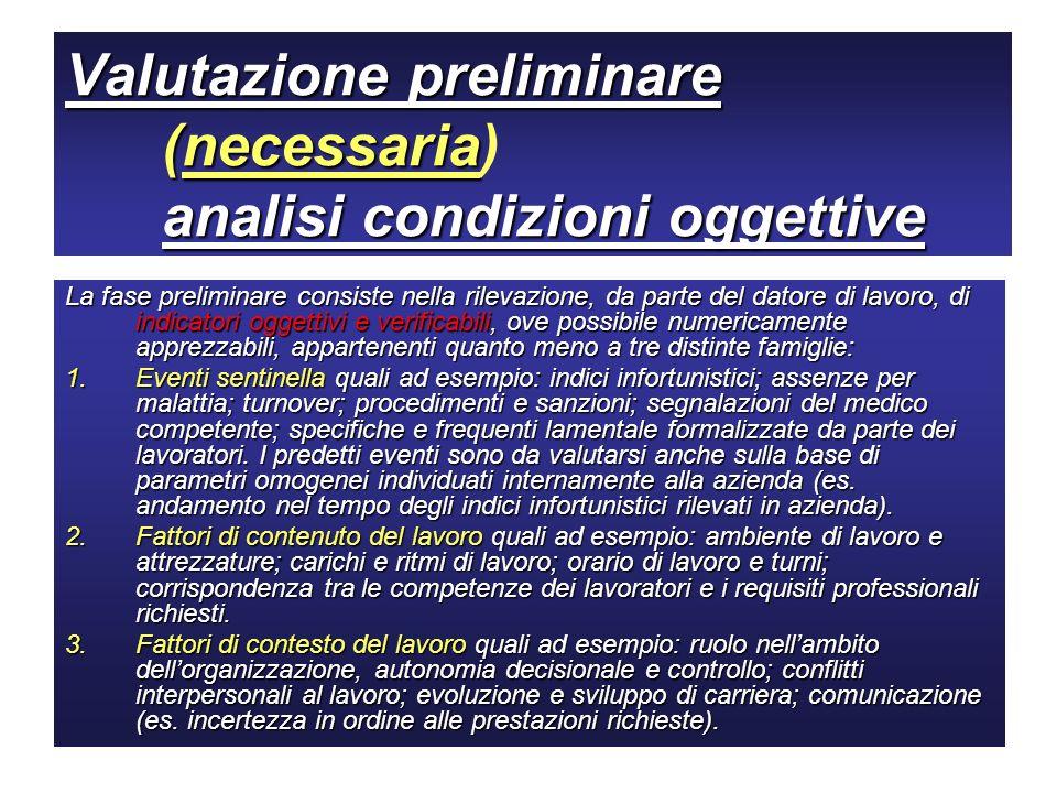 Valutazione preliminare (necessaria) analisi condizioni oggettive