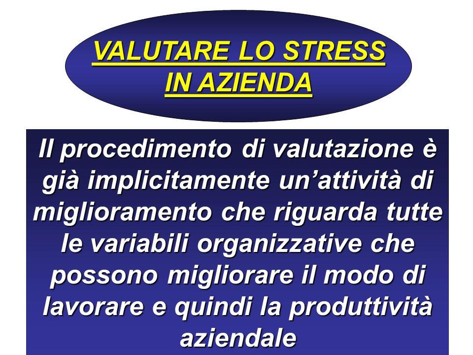 VALUTARE LO STRESS IN AZIENDA.