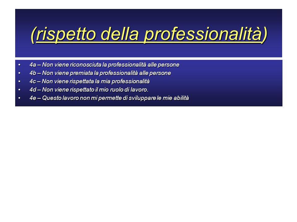 (rispetto della professionalità)