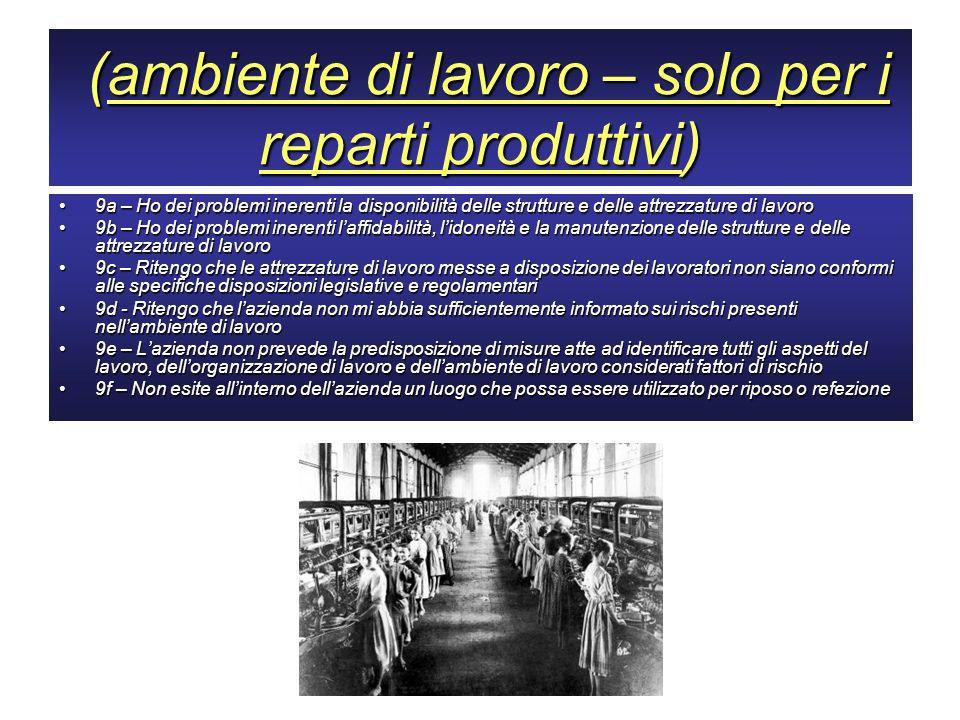 (ambiente di lavoro – solo per i reparti produttivi)