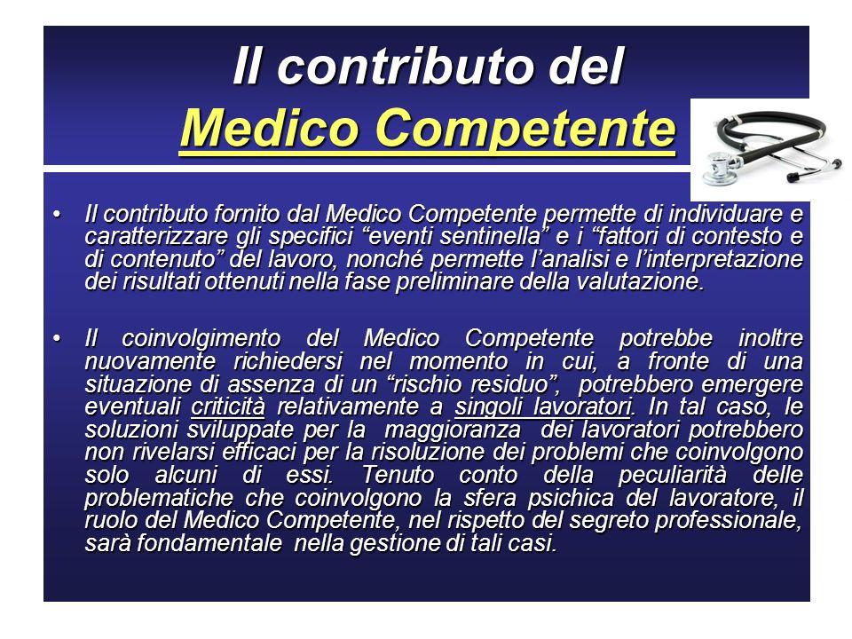 Il contributo del Medico Competente