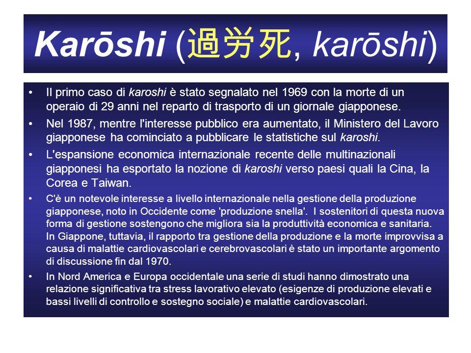 Karōshi (過労死, karōshi)