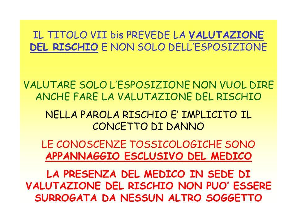 NELLA PAROLA RISCHIO E' IMPLICITO IL CONCETTO DI DANNO