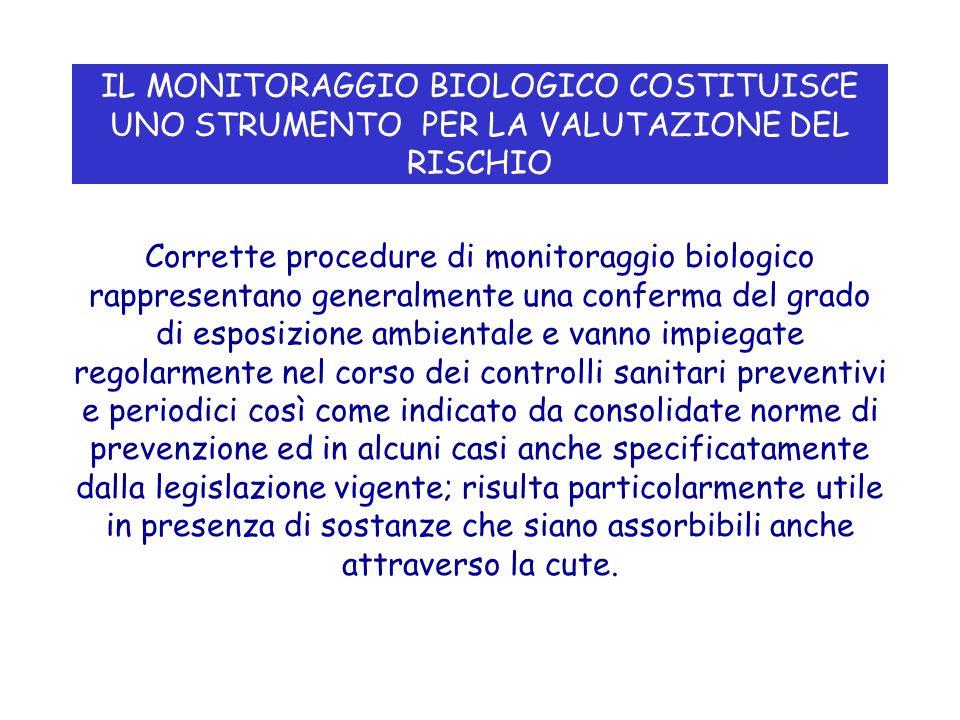 IL MONITORAGGIO BIOLOGICO COSTITUISCE UNO STRUMENTO PER LA VALUTAZIONE DEL RISCHIO
