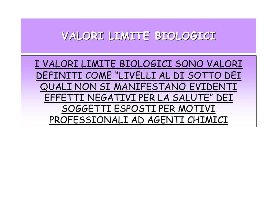 VALORI LIMITE BIOLOGICI