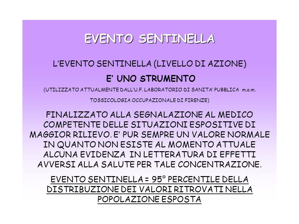 L'EVENTO SENTINELLA (LIVELLO DI AZIONE)