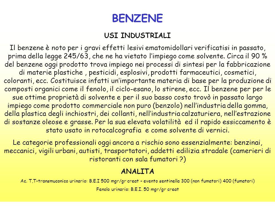 Fenolo urinario: B.E.I. 50 mgr/gr creat