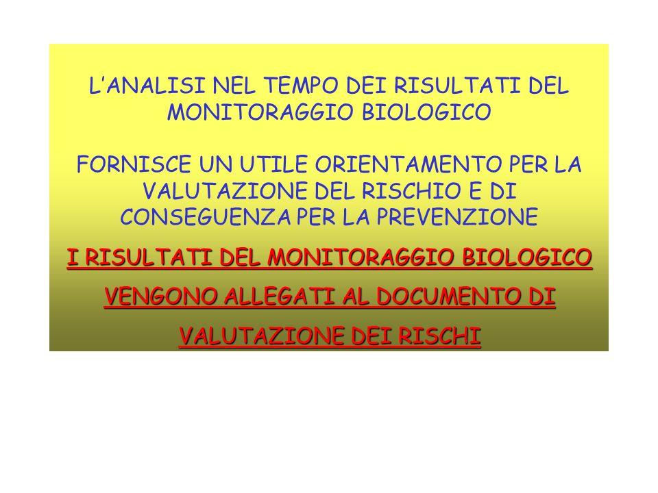 L'ANALISI NEL TEMPO DEI RISULTATI DEL MONITORAGGIO BIOLOGICO