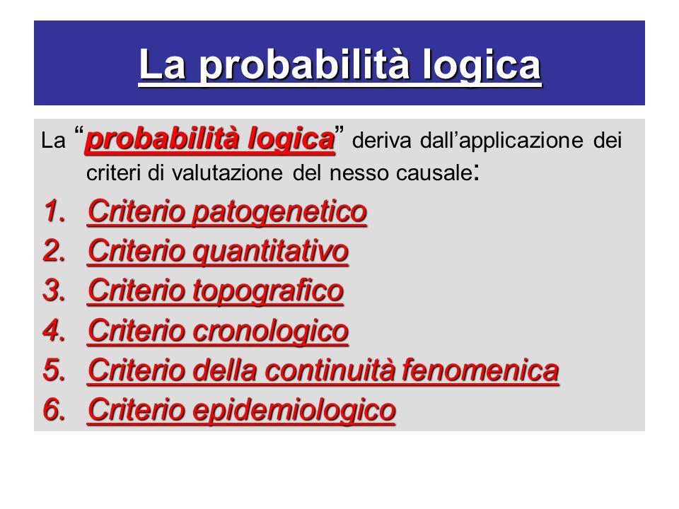 La probabilità logica Criterio patogenetico Criterio quantitativo