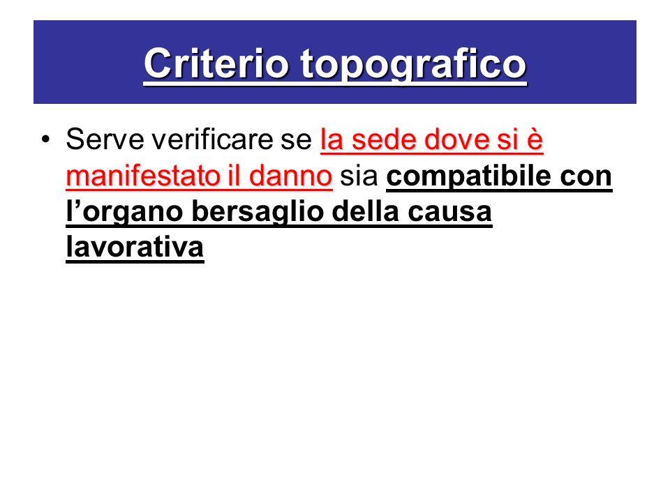 Criterio topografico Serve verificare se la sede dove si è manifestato il danno sia compatibile con l'organo bersaglio della causa lavorativa.