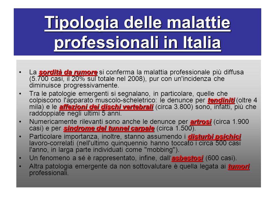 Tipologia delle malattie professionali in Italia