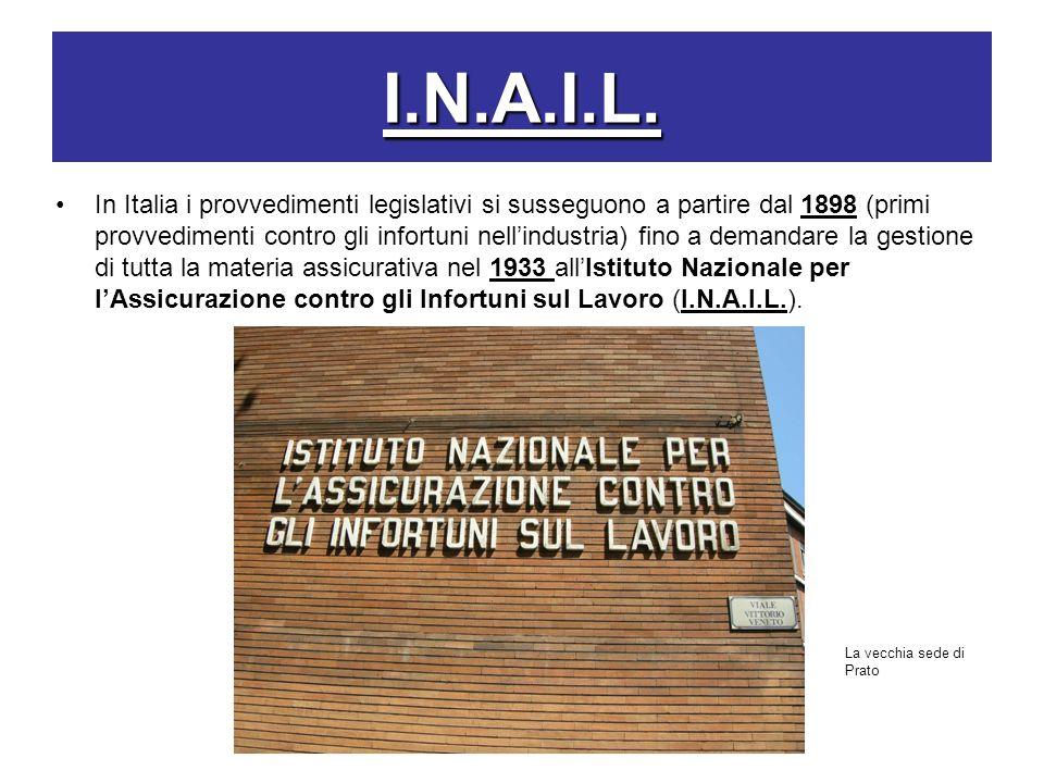I.N.A.I.L.