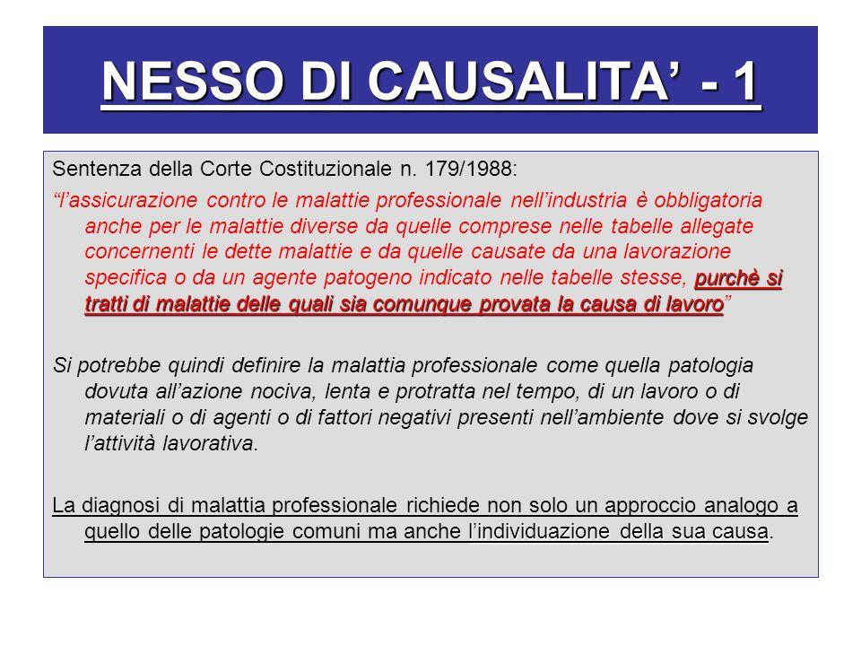 NESSO DI CAUSALITA' - 1 Sentenza della Corte Costituzionale n. 179/1988: