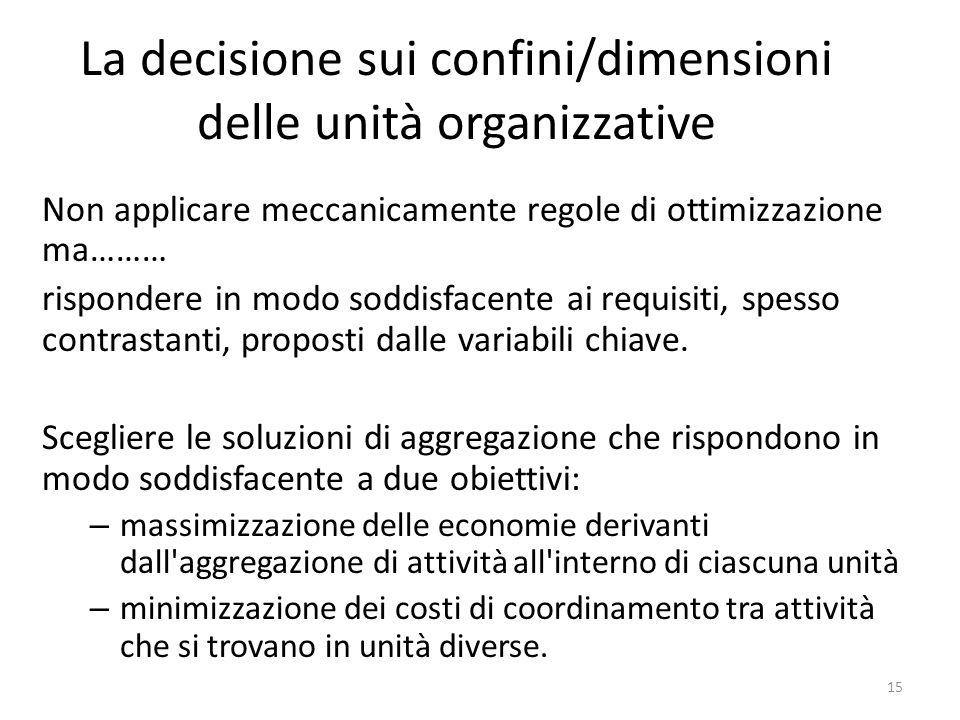 La decisione sui confini/dimensioni delle unità organizzative