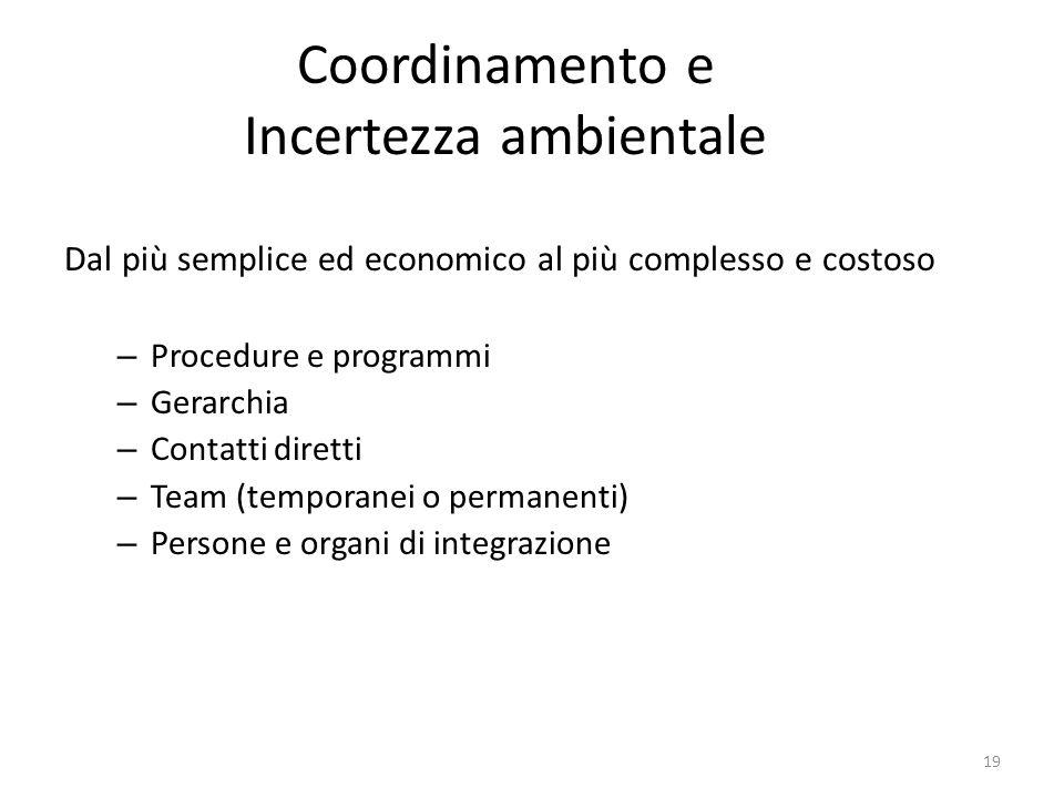 Coordinamento e Incertezza ambientale