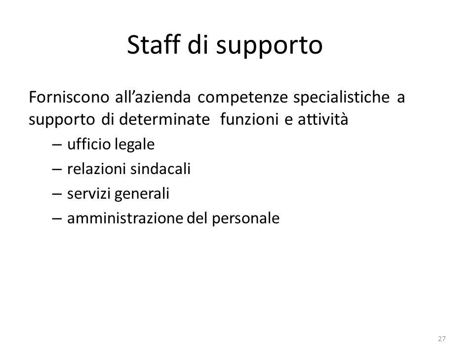 Staff di supporto Forniscono all'azienda competenze specialistiche a supporto di determinate funzioni e attività.