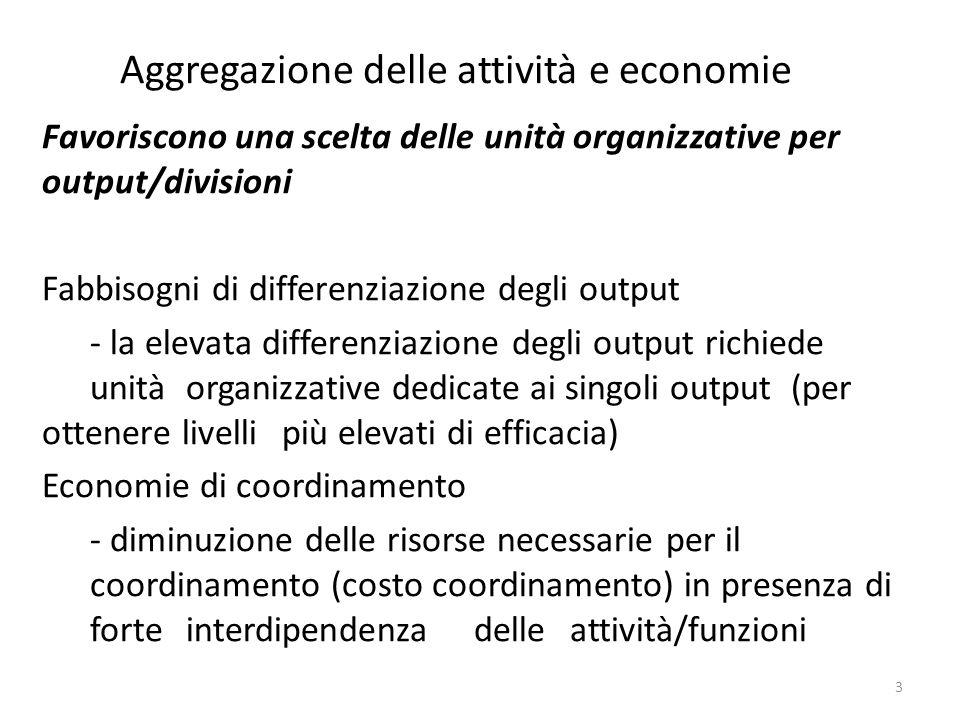 Aggregazione delle attività e economie