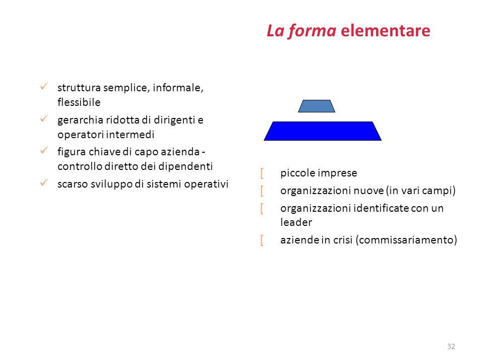 La forma elementare struttura semplice, informale, flessibile