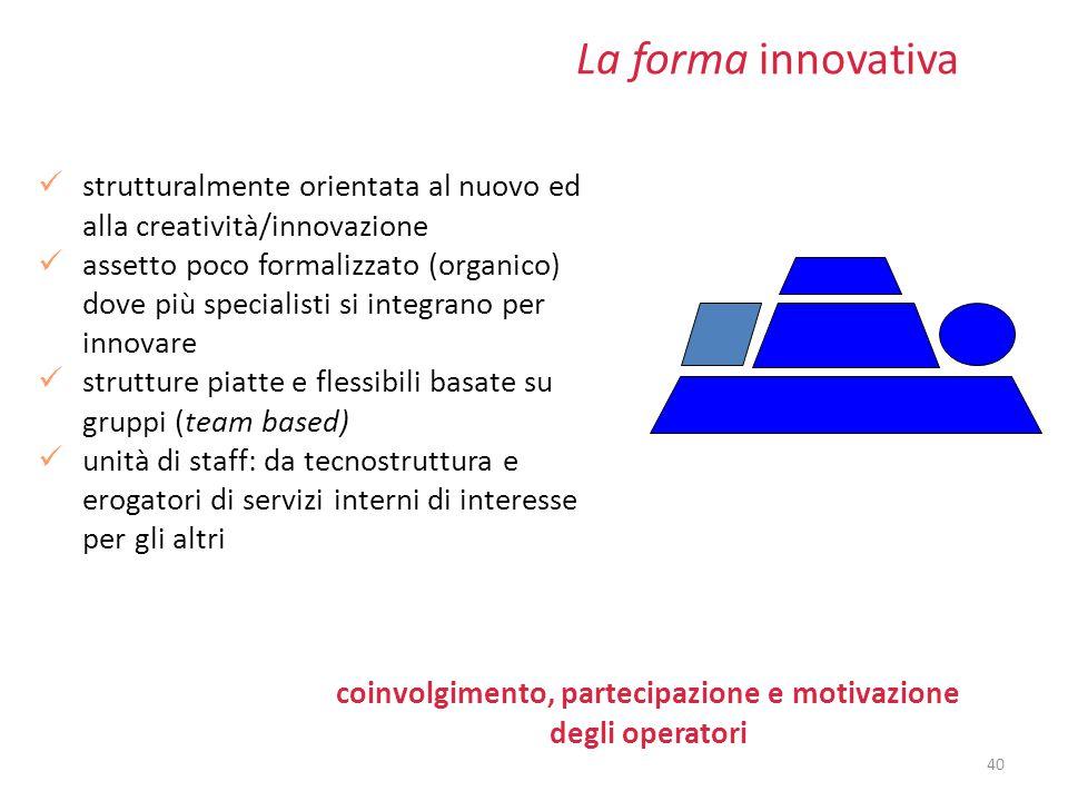 coinvolgimento, partecipazione e motivazione degli operatori