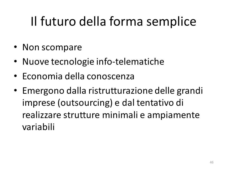 Il futuro della forma semplice