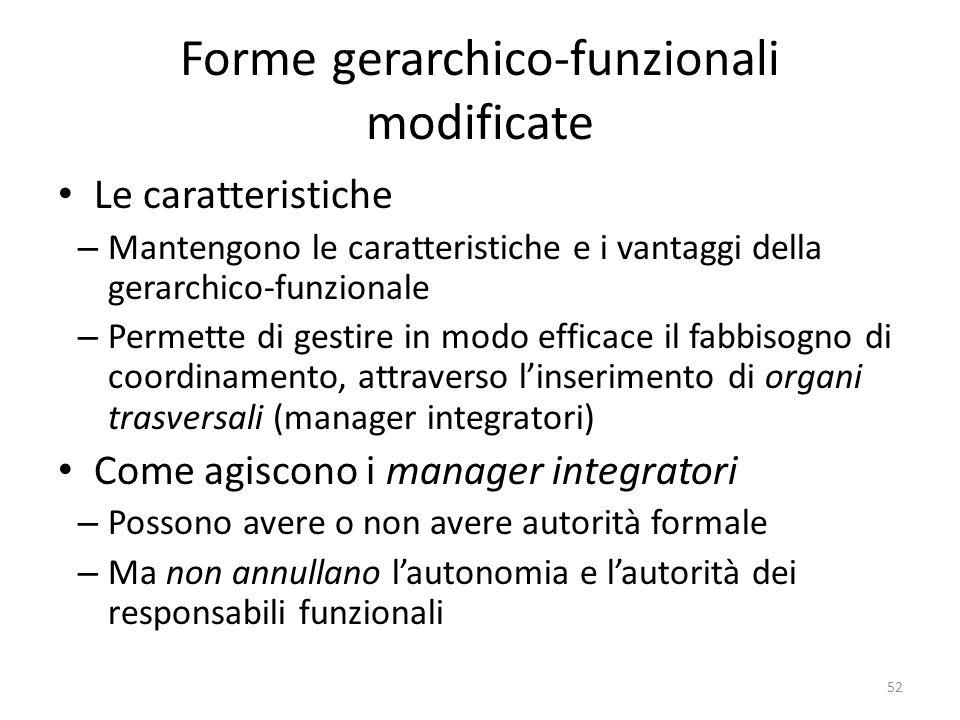 Forme gerarchico-funzionali modificate