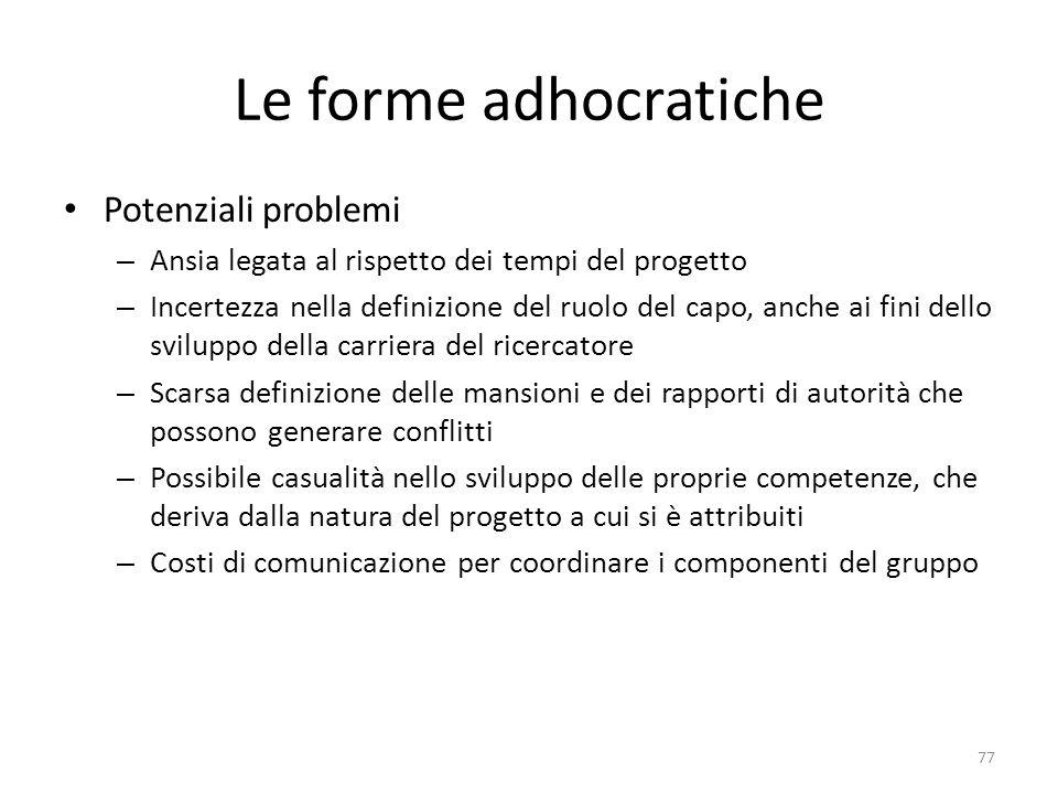 Le forme adhocratiche Potenziali problemi