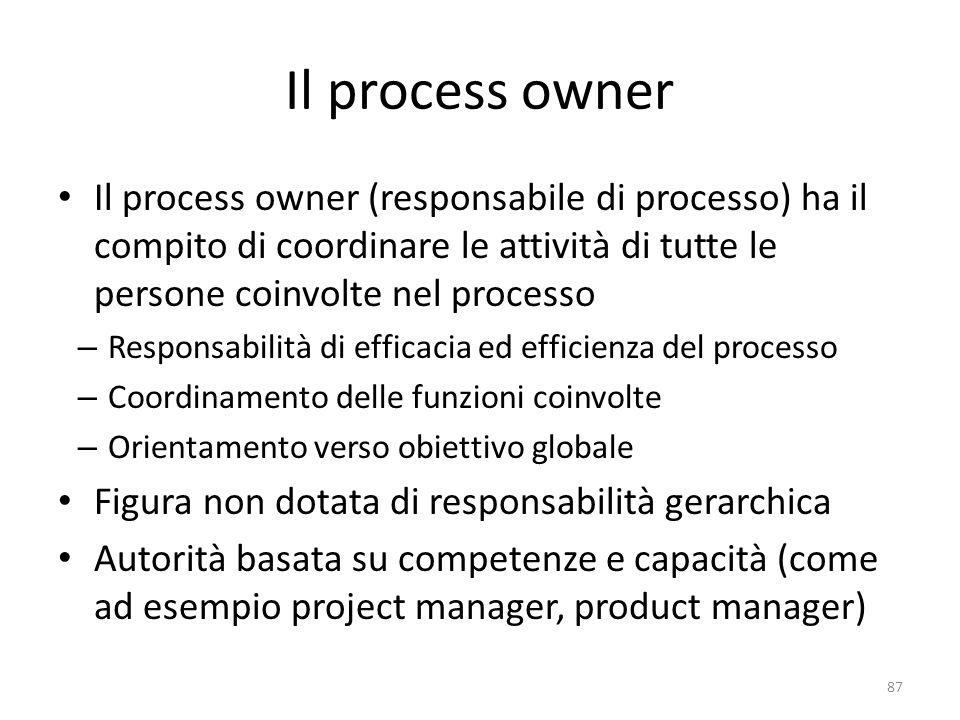 Il process owner Il process owner (responsabile di processo) ha il compito di coordinare le attività di tutte le persone coinvolte nel processo.