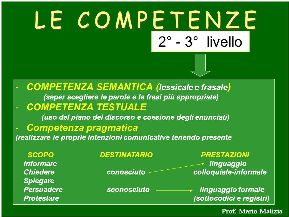 LE COMPETENZE 2° - 3° livello Prof. Mario Malizia