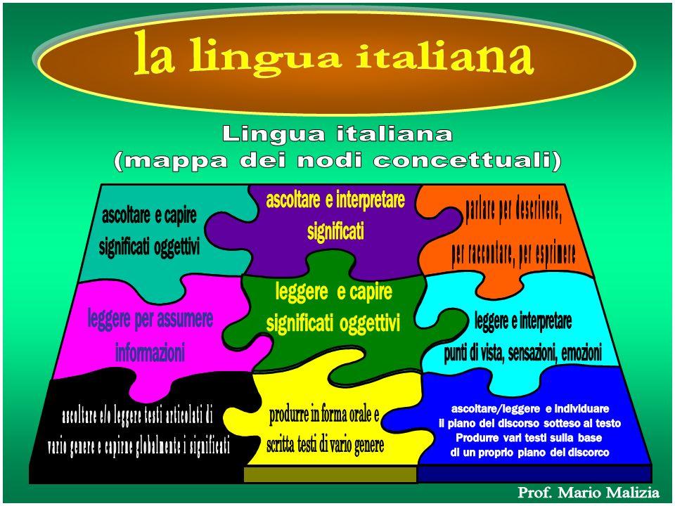 la lingua italiana Prof. Mario Malizia Lingua italiana