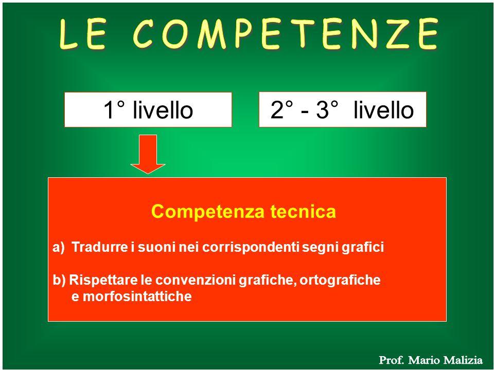 LE COMPETENZE 1° livello 2° - 3° livello Prof. Mario Malizia