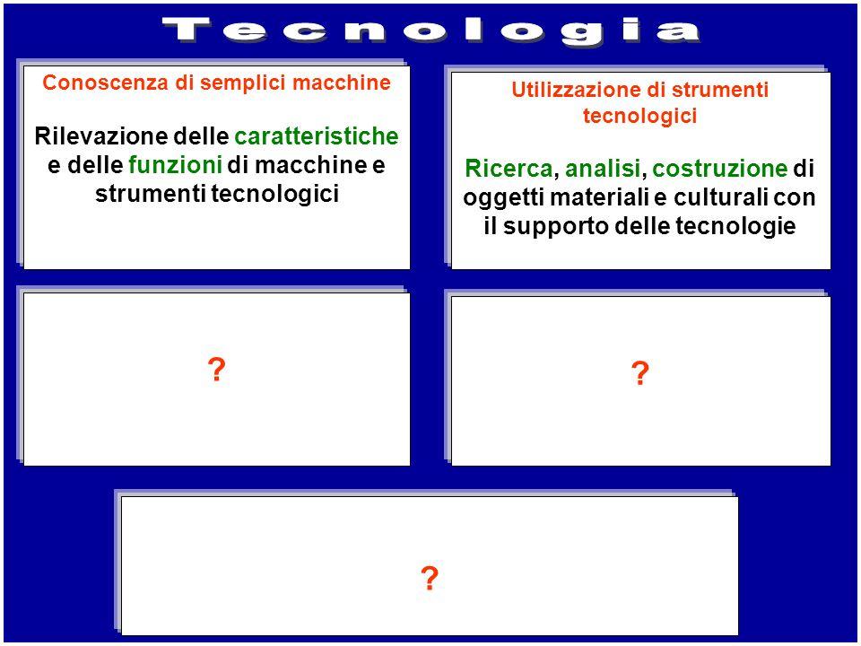 Conoscenza di semplici macchine Utilizzazione di strumenti tecnologici