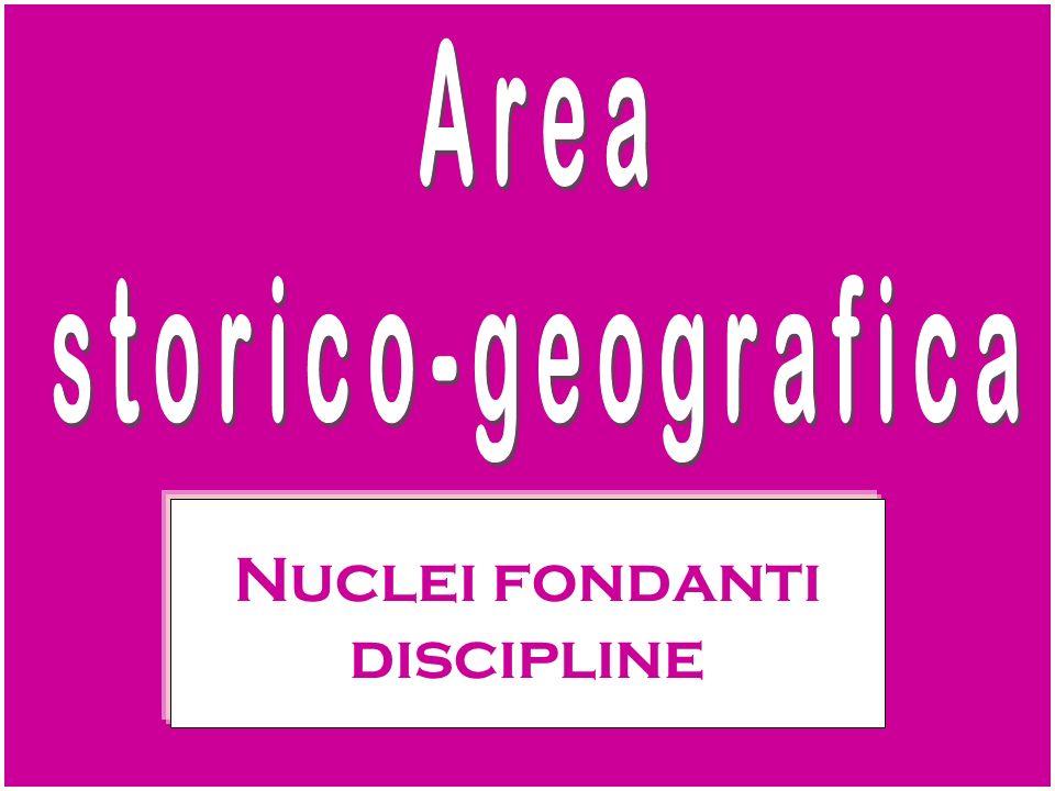Area storico-geografica Nuclei fondanti discipline