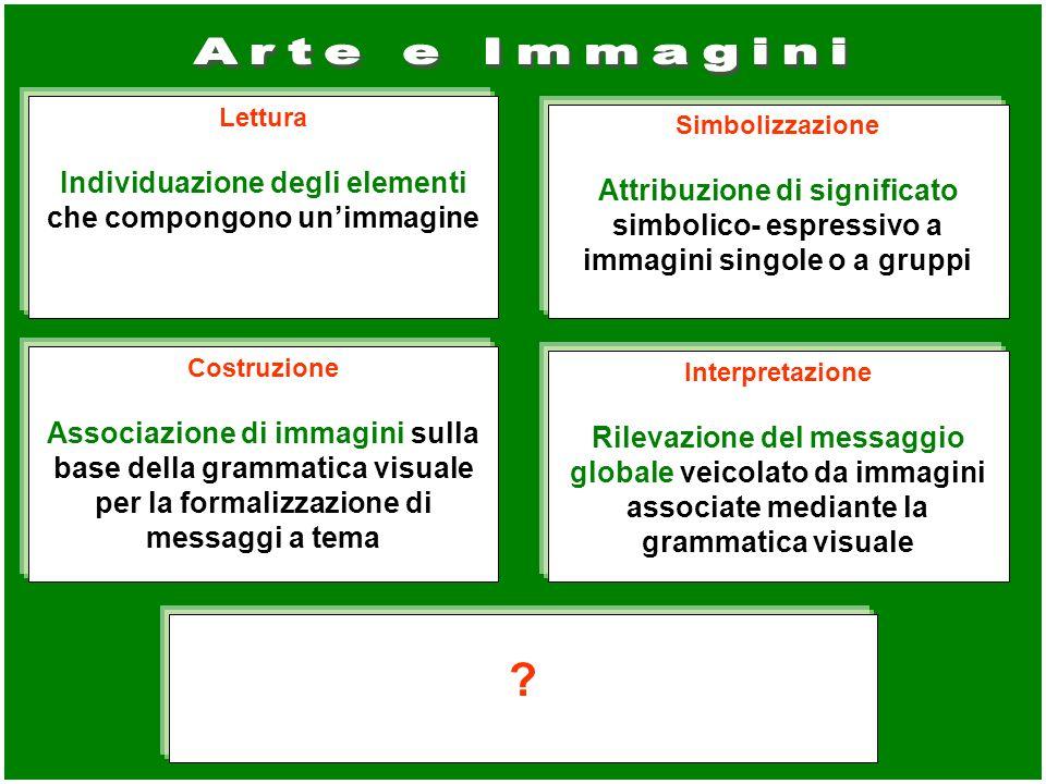 Individuazione degli elementi che compongono un'immagine