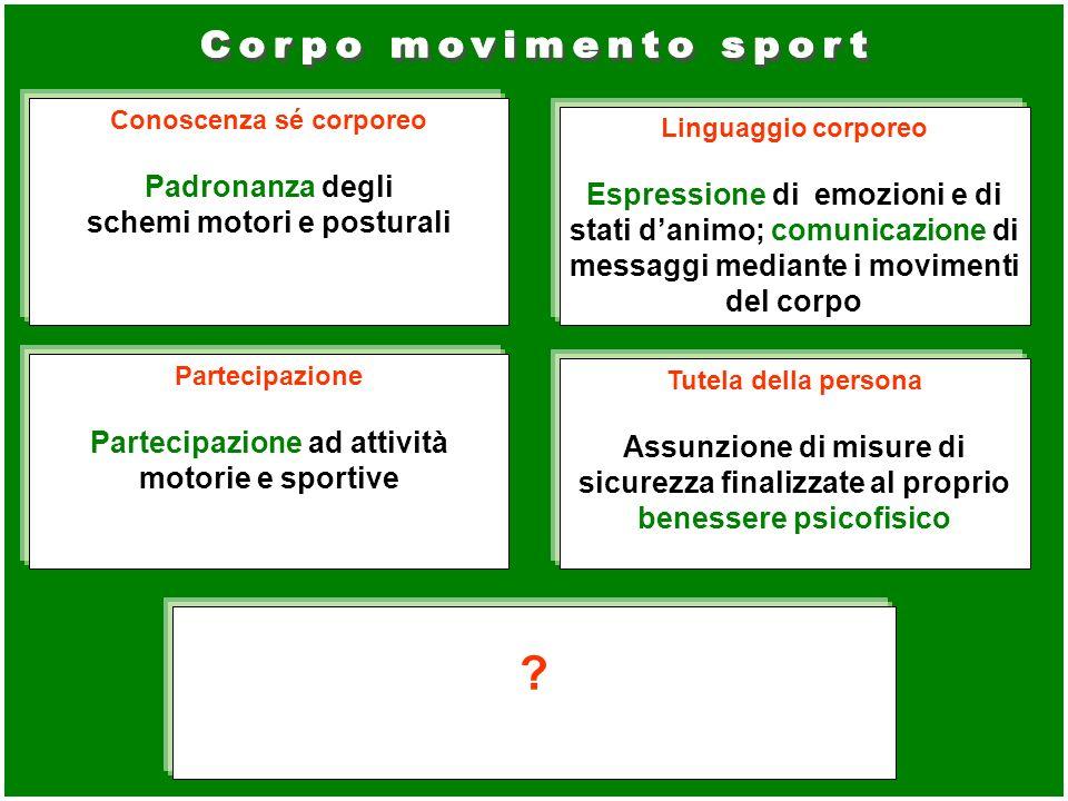 Corpo movimento sport Padronanza degli
