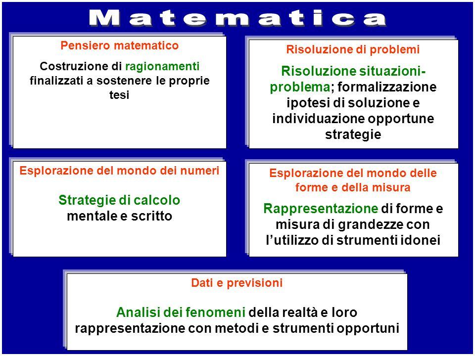 Matematica Pensiero matematico. Costruzione di ragionamenti finalizzati a sostenere le proprie tesi.