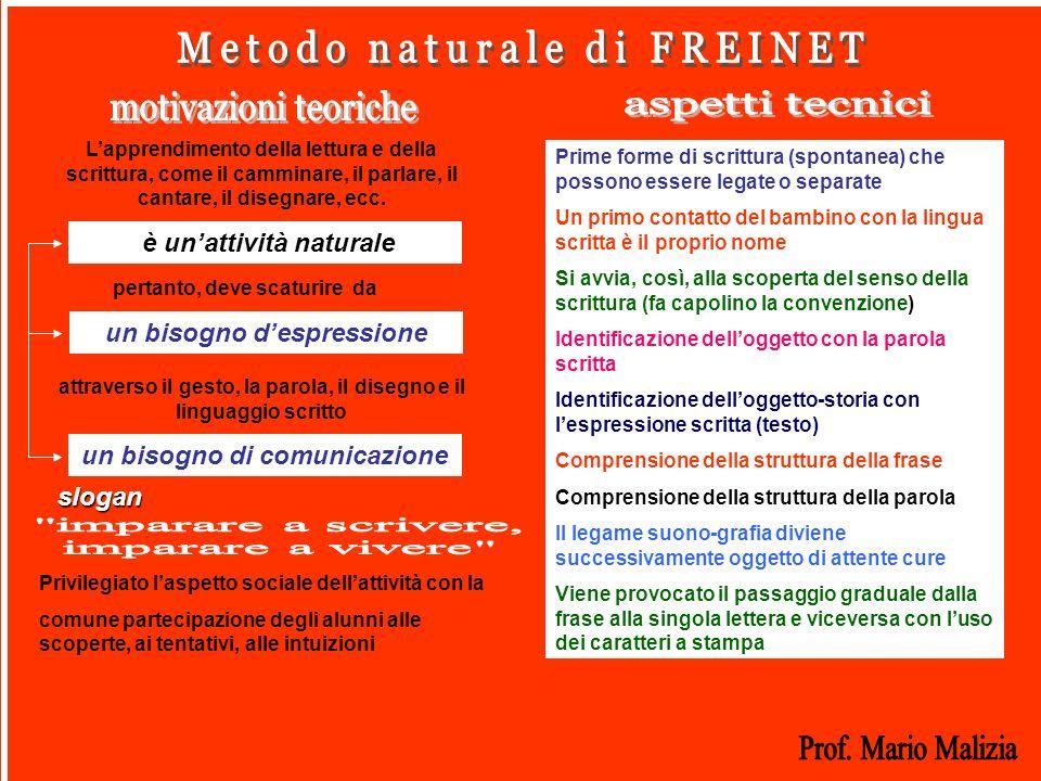 Metodo naturale di FREINET motivazioni teoriche aspetti tecnici