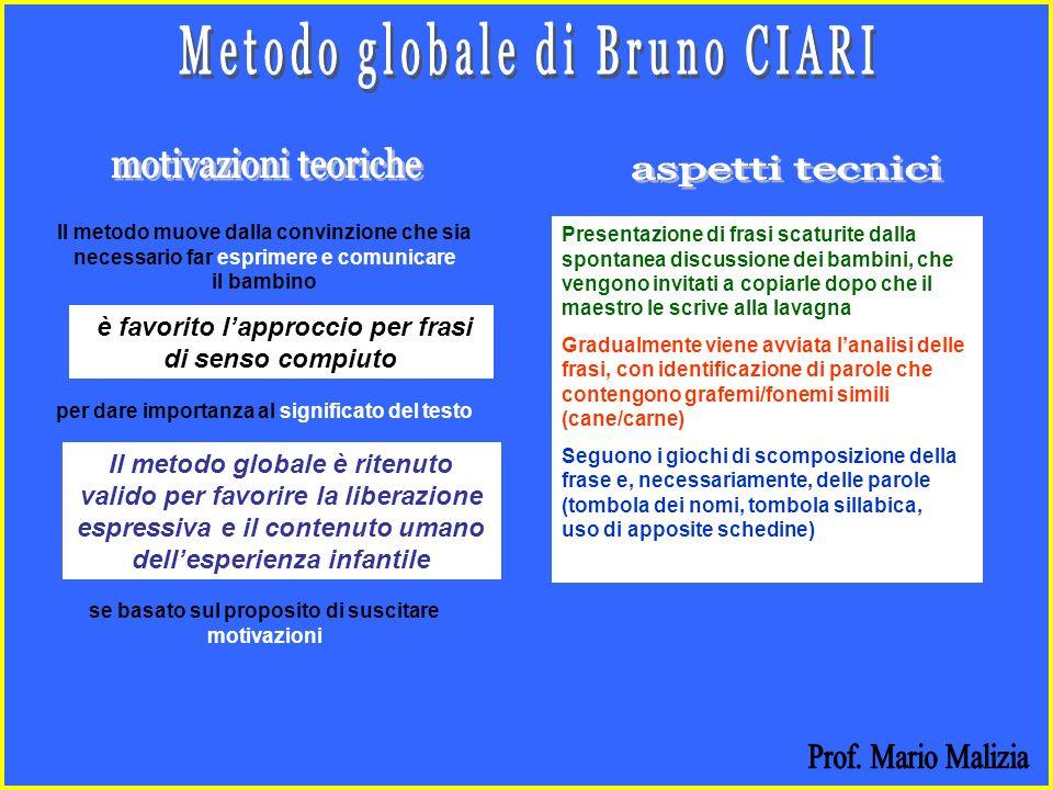 Metodo globale di Bruno CIARI