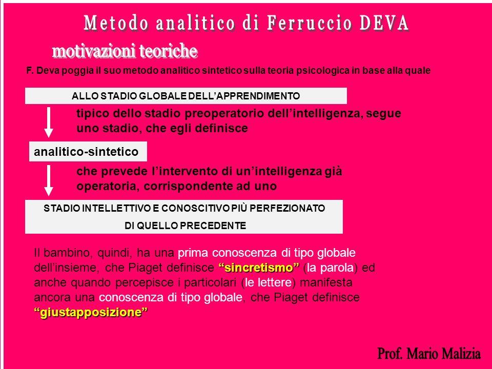 Metodo analitico di Ferruccio DEVA motivazioni teoriche