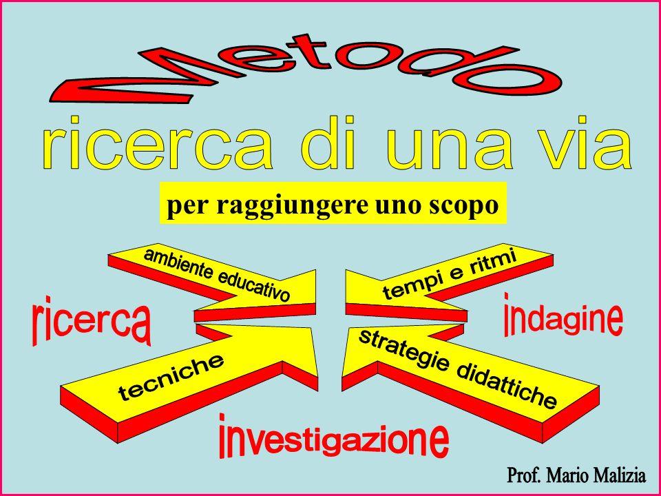 Prof. Mario Malizia per raggiungere uno scopo ricerca di una via