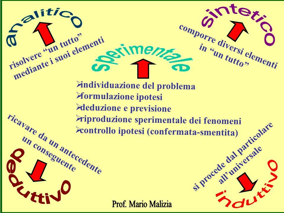 Prof. Mario Malizia sintetico analitico comporre diversi elementi