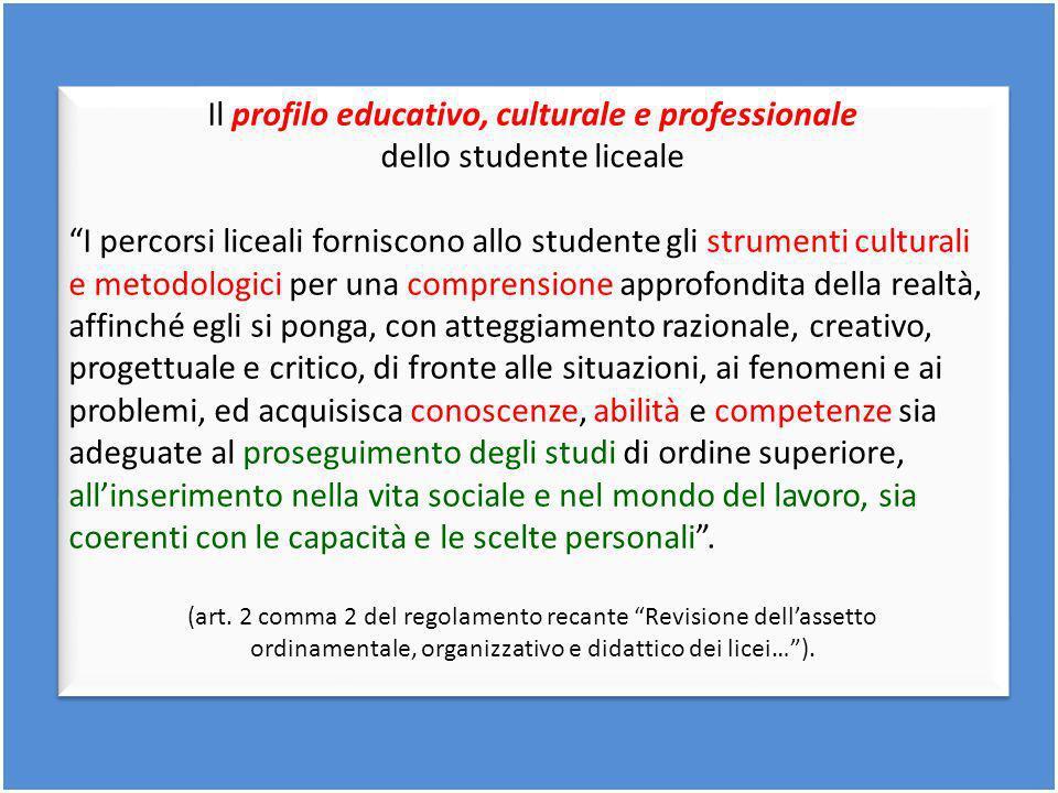 Il profilo educativo, culturale e professionale dello studente liceale