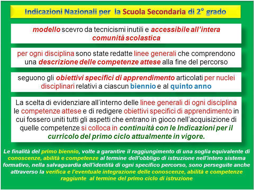Indicazioni Nazionali per la Scuola Secondaria di 2° grado