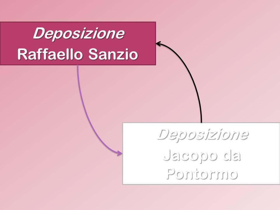 Deposizione Raffaello Sanzio Deposizione Jacopo da Pontormo