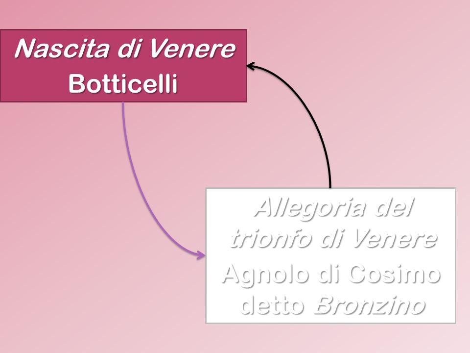 Allegoria del trionfo di Venere Agnolo di Cosimo detto Bronzino