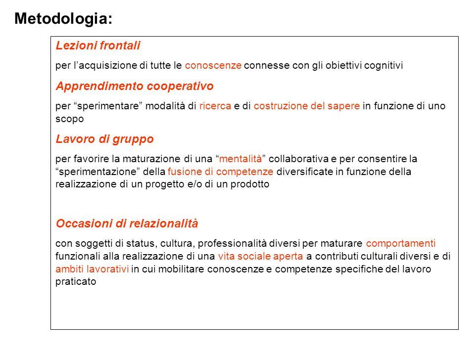 Metodologia: Lezioni frontali Apprendimento cooperativo