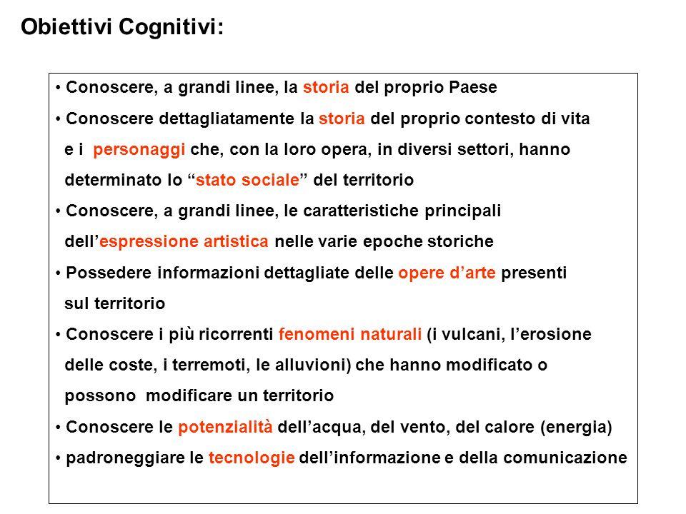 Obiettivi Cognitivi: Conoscere, a grandi linee, la storia del proprio Paese. Conoscere dettagliatamente la storia del proprio contesto di vita.