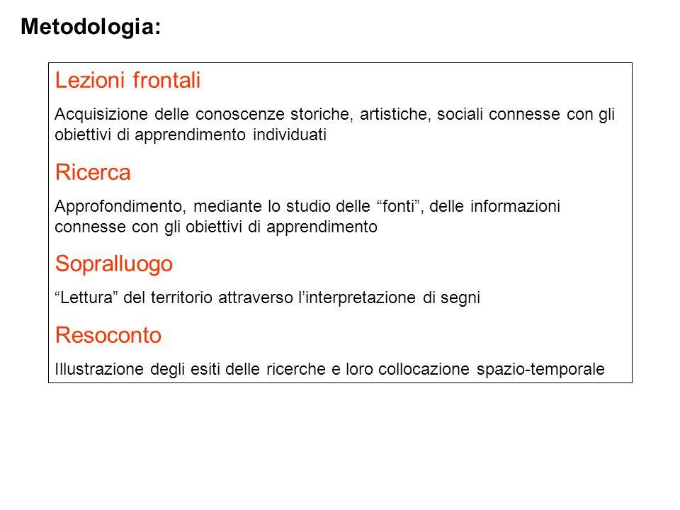 Metodologia: Lezioni frontali Ricerca Sopralluogo Resoconto