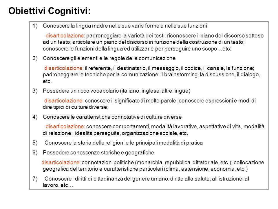 Obiettivi Cognitivi: Conoscere la lingua madre nelle sue varie forme e nelle sue funzioni.